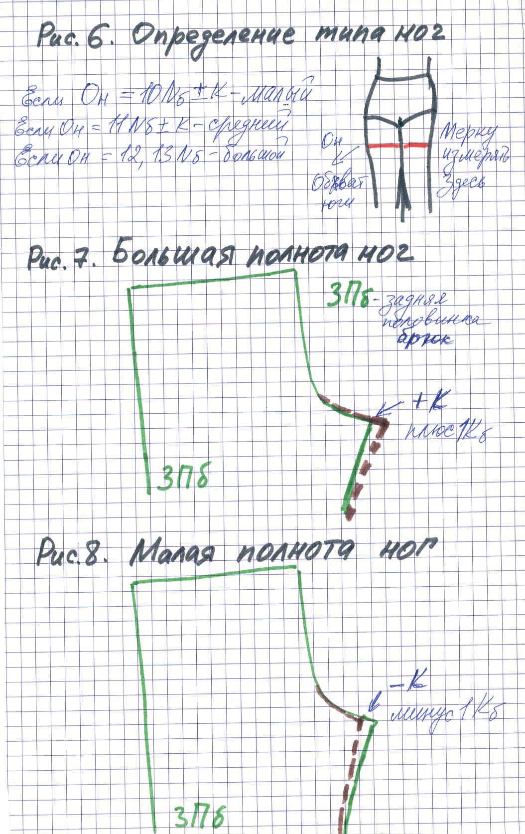 Как измерить шаговый размер штанов - 4d576