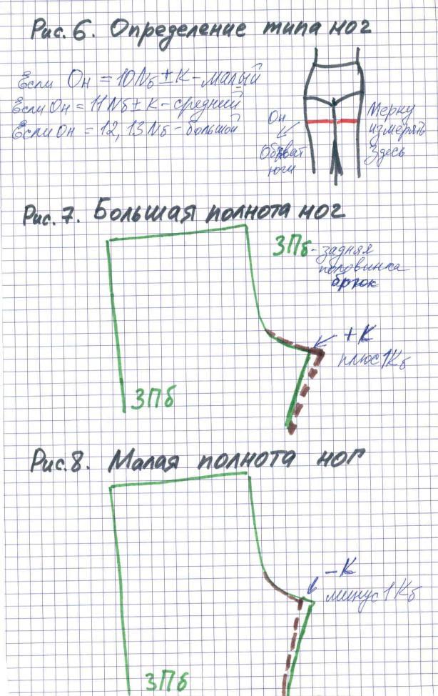 Как измерить шаговый размер штанов - cdf4d